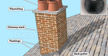 Chimney Stack Picture